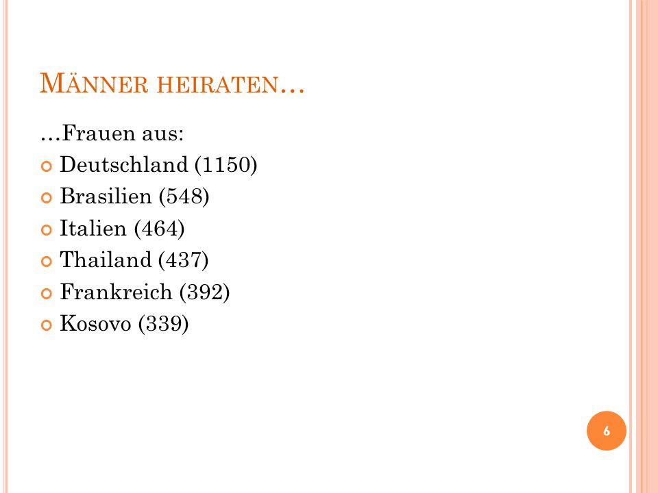 M ÄNNER HEIRATEN … …Frauen aus: Deutschland (1150) Brasilien (548) Italien (464) Thailand (437) Frankreich (392) Kosovo (339) 6