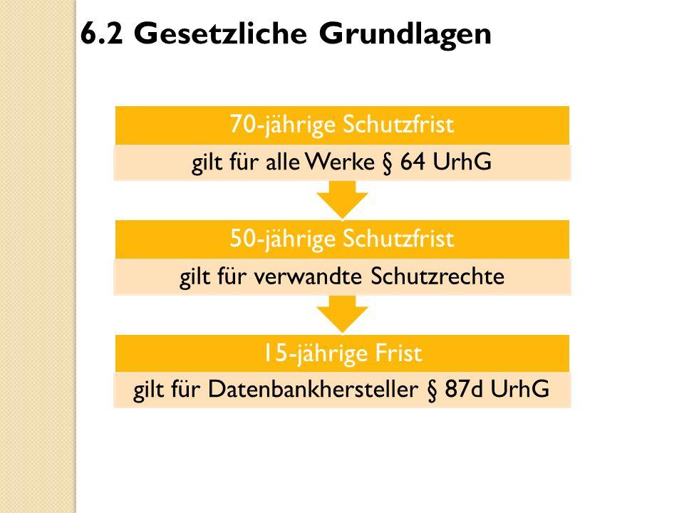 6.2 Gesetzliche Grundlagen 15-jährige Frist gilt für Datenbankhersteller § 87d UrhG 50-jährige Schutzfrist gilt für verwandte Schutzrechte 70-jährige