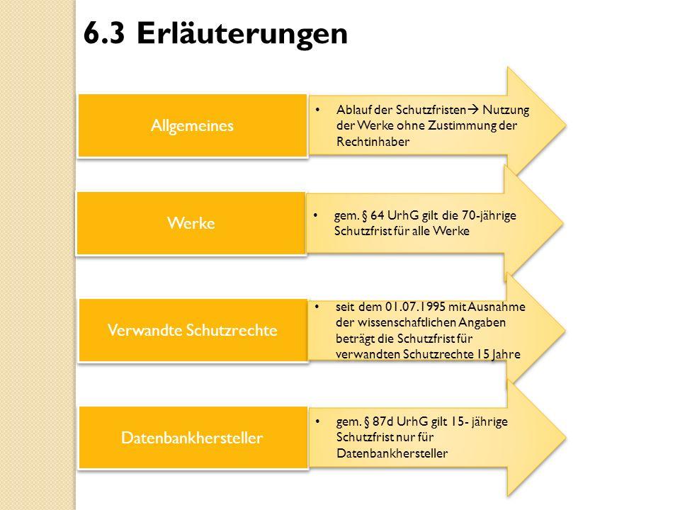 6.3 Erläuterungen Allgemeines Ablauf der Schutzfristen  Nutzung der Werke ohne Zustimmung der Rechtinhaber Werke Verwandte Schutzrechte Datenbankhers