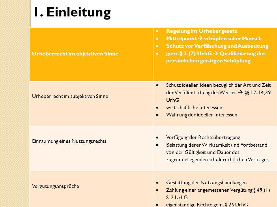 1. Einleitung Urheberrecht im objektiven Sinne  Regelung im Urhebergesetz  Mittelpunkt  schöpferischer Mensch  Schutz vor Verfälschung und Ausbeut
