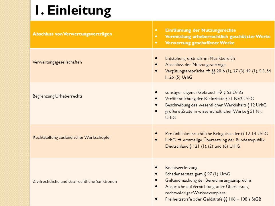 1. Einleitung Abschluss von Verwertungsverträgen  Einräumung der Nutzungsrechte  Vermittlung urheberrechtlich geschützter Werke  Verwertung geschaf