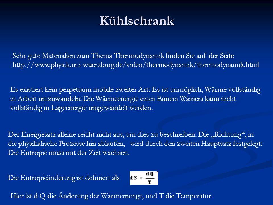 Kühlschrank Sehr gute Materialien zum Thema Thermodynamik finden Sie auf der Seite http://www.physik.uni-wuerzburg.de/video/thermodynamik/thermodynamik.html Es existiert kein perpetuum mobile zweiter Art: Es ist unmöglich, Wärme vollständig in Arbeit umzuwandeln: Die Wärmeenergie eines Eimers Wassers kann nicht vollständig in Lageenergie umgewandelt werden.