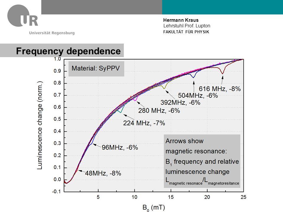 Hermann Kraus Lehrstuhl Prof. Lupton FAKULTÄT FÜR PHYSIK Frequency dependence