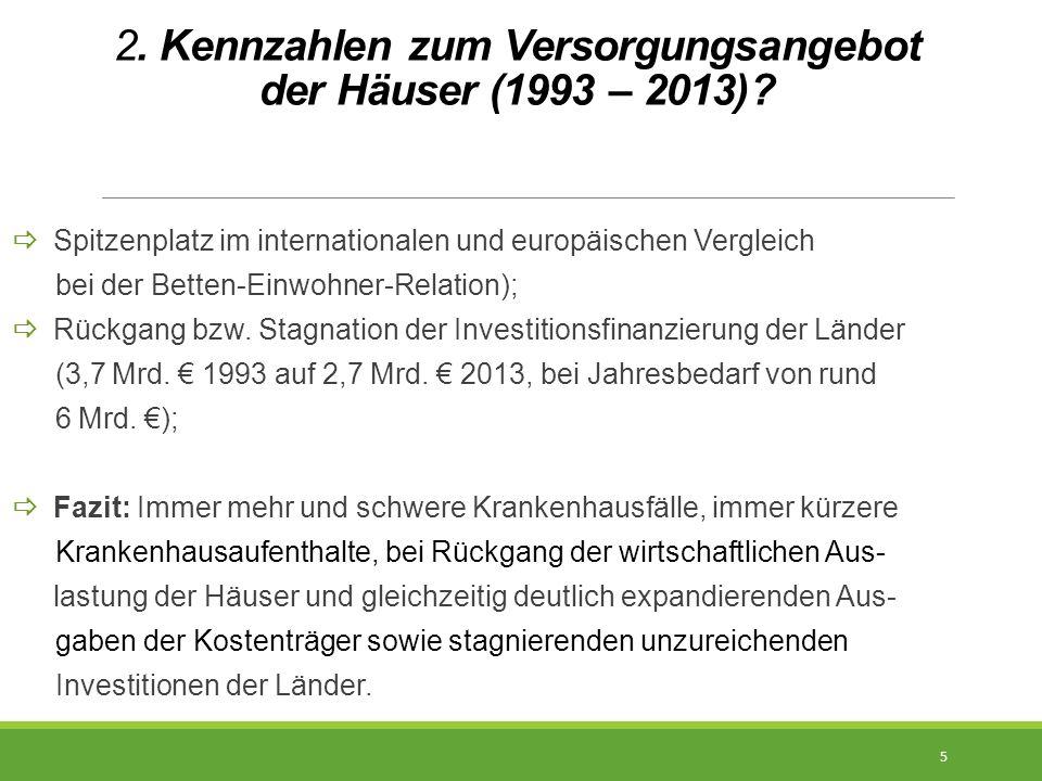 2. Kennzahlen zum Versorgungsangebot der Häuser (1993 – 2013)?  Spitzenplatz im internationalen und europäischen Vergleich bei der Betten-Einwohner-R