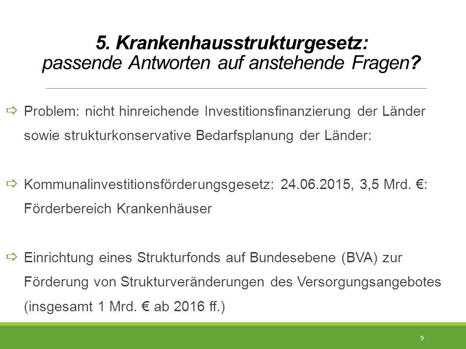5. Krankenhausstrukturgesetz: passende Antworten auf anstehende Fragen?  Problem: nicht hinreichende Investitionsfinanzierung der Länder sowie strukt