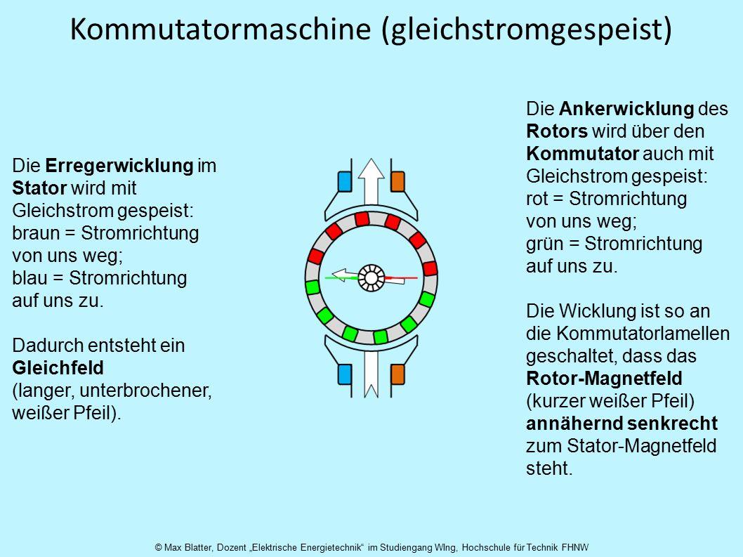 Kommutatormaschine (gleichstromgespeist) Die Erregerwicklung im Stator wird mit Gleichstrom gespeist: braun = Stromrichtung von uns weg; blau = Stromrichtung auf uns zu.