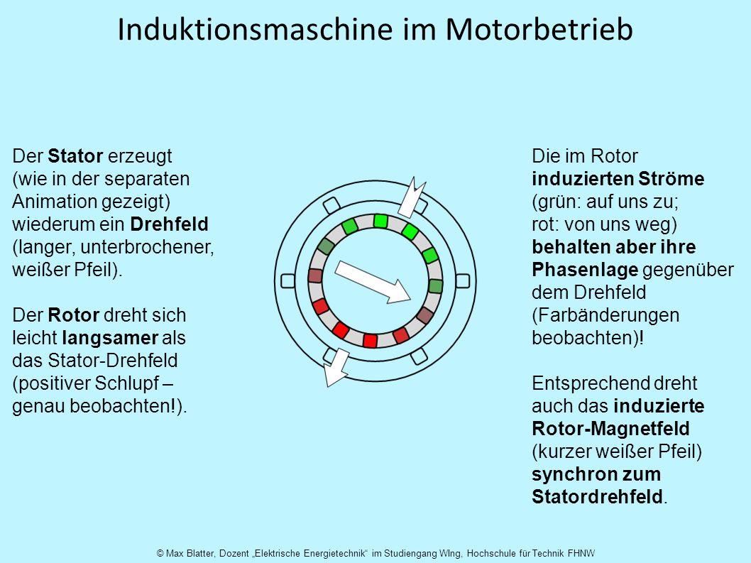 Induktionsmaschine im Motorbetrieb Der Stator erzeugt (wie in der separaten Animation gezeigt) wiederum ein Drehfeld (langer, unterbrochener, weißer P
