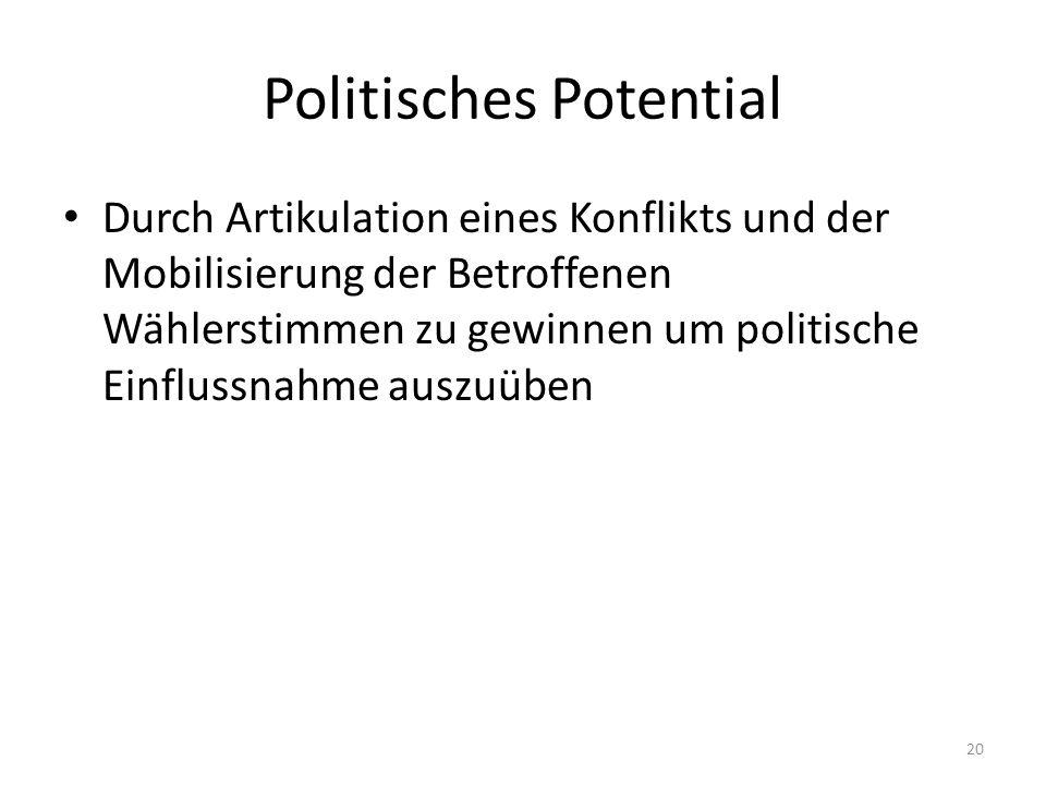 Politisches Potential Durch Artikulation eines Konflikts und der Mobilisierung der Betroffenen Wählerstimmen zu gewinnen um politische Einflussnahme auszuüben 20