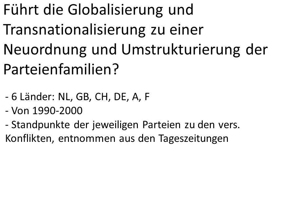 Führt die Globalisierung und Transnationalisierung zu einer Neuordnung und Umstrukturierung der Parteienfamilien.