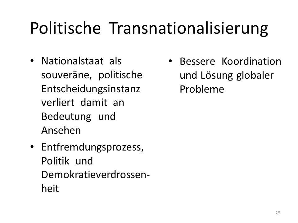 Politische Transnationalisierung Bessere Koordination und Lösung globaler Probleme Nationalstaat als souveräne, politische Entscheidungsinstanz verliert damit an Bedeutung und Ansehen Entfremdungsprozess, Politik und Demokratieverdrossen- heit 23