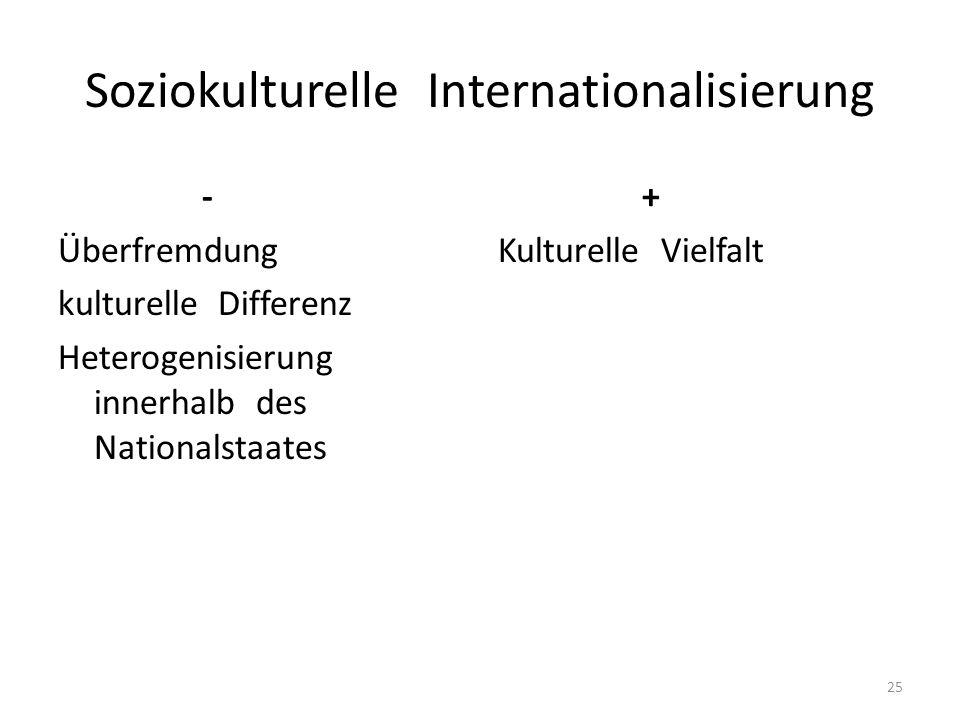Soziokulturelle Internationalisierung - Überfremdung kulturelle Differenz Heterogenisierung innerhalb des Nationalstaates + Kulturelle Vielfalt 25