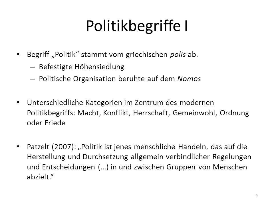 """Politikbegriffe I Begriff """"Politik stammt vom griechischen polis ab."""