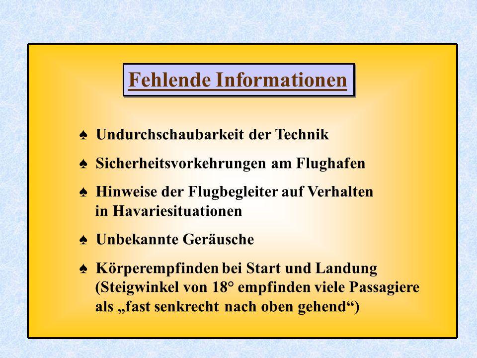 Fehlende Informationen ♠ Undurchschaubarkeit der Technik ♠ Sicherheitsvorkehrungen am Flughafen ♠ Hinweise der Flugbegleiter auf Verhalten in Havaries