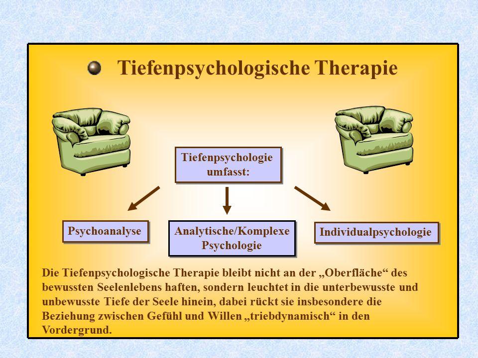 """Tiefenpsychologische Therapie Die Tiefenpsychologische Therapie bleibt nicht an der """"Oberfläche"""" des bewussten Seelenlebens haften, sondern leuchtet i"""