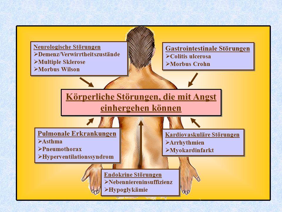 Körperliche Störungen, die mit Angst einhergehen können Körperliche Störungen, die mit Angst einhergehen können Gastrointestinale Störungen  Colitis