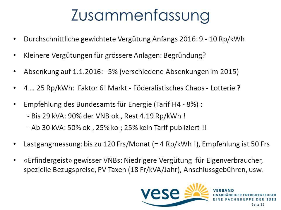 Zusammenfassung Durchschnittliche gewichtete Vergütung Anfangs 2016: 9 - 10 Rp/kWh Kleinere Vergütungen für grössere Anlagen: Begründung? Absenkung au