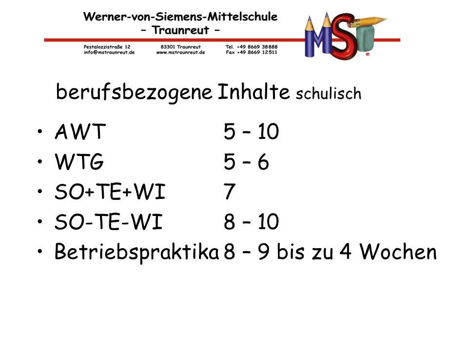 AWT 5 – 10 WTG5 – 6 SO+TE+WI7 SO-TE-WI8 – 10 Betriebspraktika8 – 9 bis zu 4 Wochen berufsbezogene Inhalte schulisch