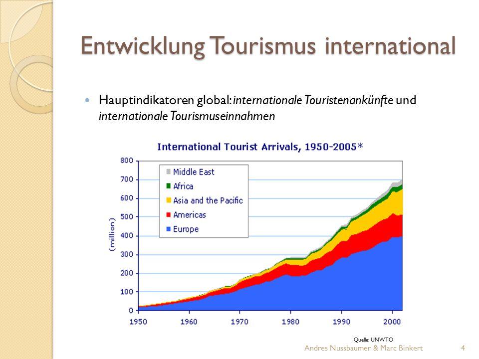 Entwicklung Tourismus international Entwicklung nicht linear 5Andres Nussbaumer & Marc Binkert