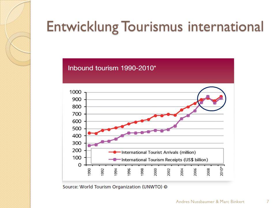 Entwicklung Tourismus international 7Andres Nussbaumer & Marc Binkert