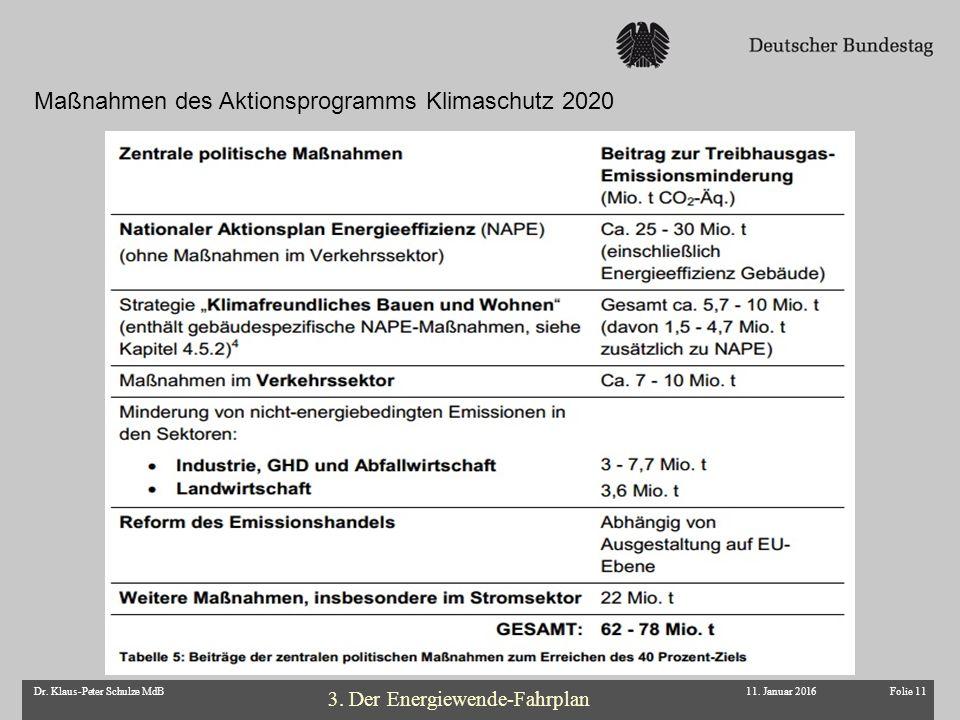 Folie 11Dr. Klaus-Peter Schulze MdB Maßnahmen des Aktionsprogramms Klimaschutz 2020 3. Der Energiewende-Fahrplan 11. Januar 2016