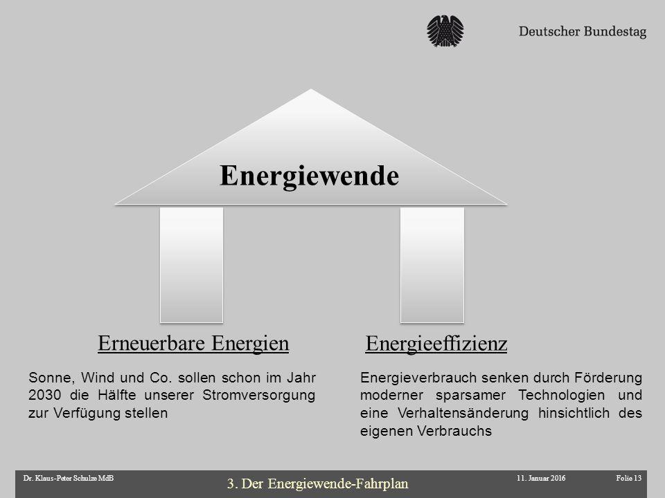 Folie 13Dr. Klaus-Peter Schulze MdB Energiewende Erneuerbare Energien Energieeffizienz Sonne, Wind und Co. sollen schon im Jahr 2030 die Hälfte unsere
