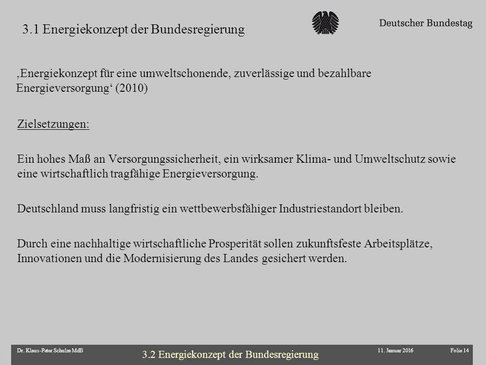 Folie 14Dr. Klaus-Peter Schulze MdB Zielsetzungen: Ein hohes Maß an Versorgungssicherheit, ein wirksamer Klima- und Umweltschutz sowie eine wirtschaft