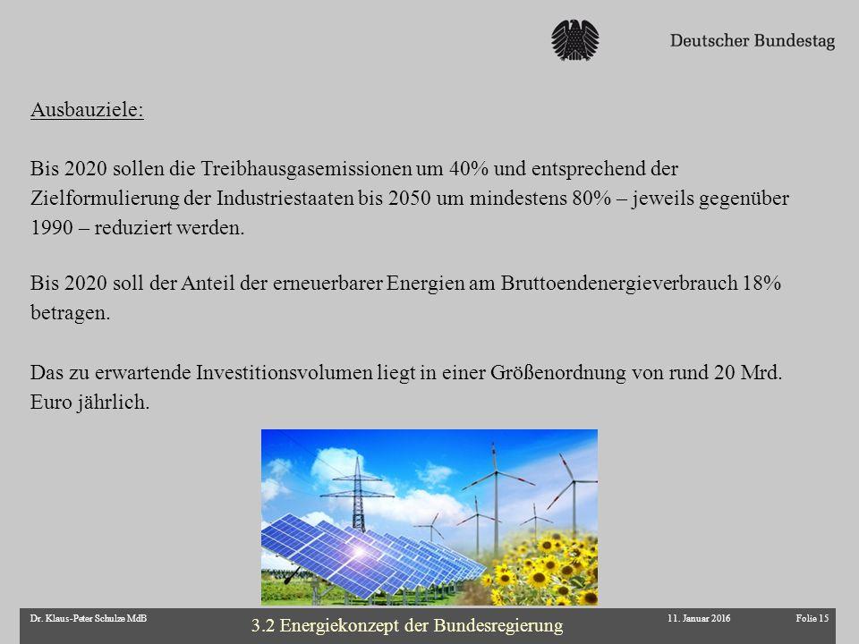 Folie 15Dr. Klaus-Peter Schulze MdB Ausbauziele: Bis 2020 sollen die Treibhausgasemissionen um 40% und entsprechend der Zielformulierung der Industrie