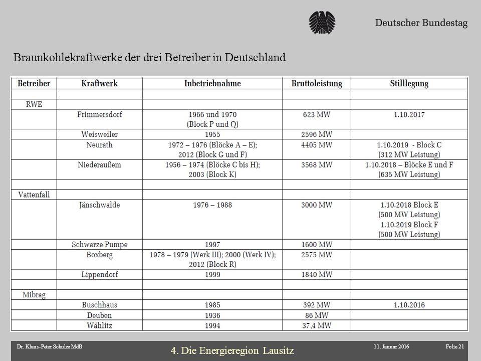 Folie 21Dr. Klaus-Peter Schulze MdB Braunkohlekraftwerke der drei Betreiber in Deutschland 11.