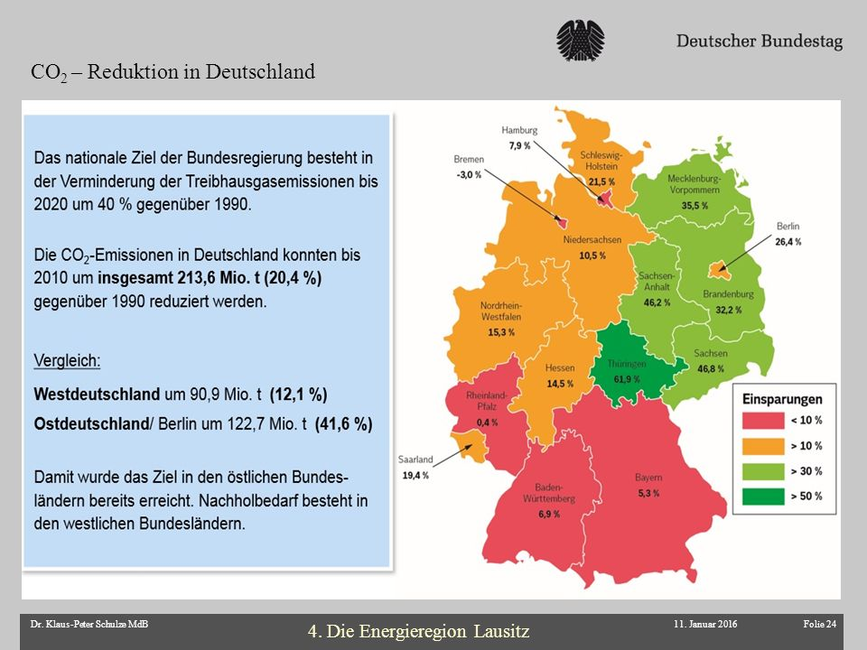 Folie 24Dr. Klaus-Peter Schulze MdB CO 2 – Reduktion in Deutschland 11.