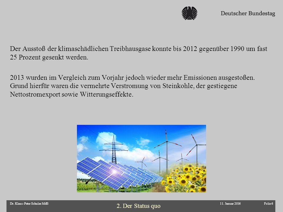 Folie 6Dr. Klaus-Peter Schulze MdB Der Ausstoß der klimaschädlichen Treibhausgase konnte bis 2012 gegenüber 1990 um fast 25 Prozent gesenkt werden. 20