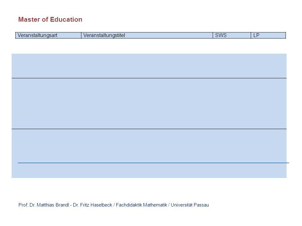VeranstaltungsartVeranstaltungstitelSWSLP Master of Education Prof.