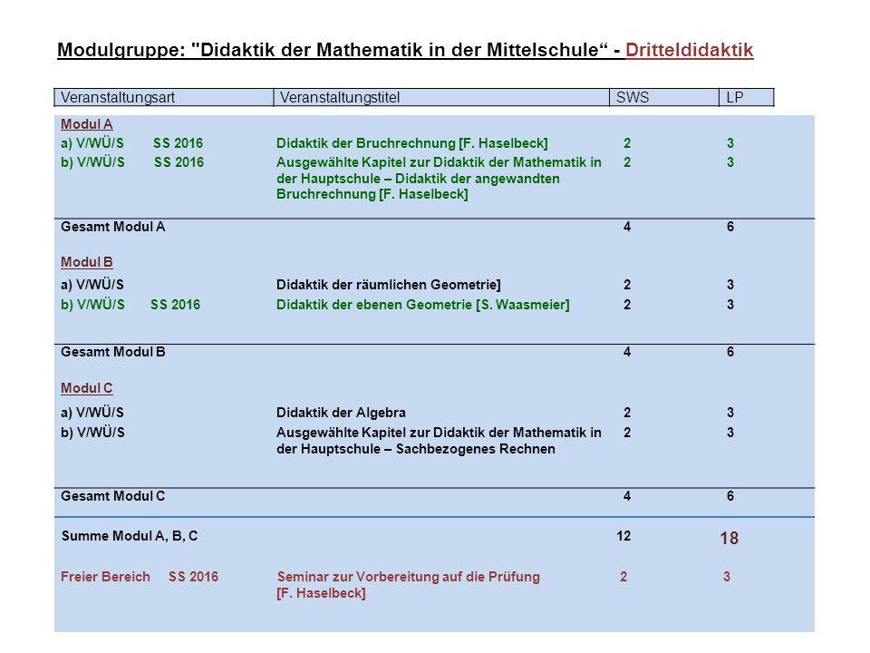 VeranstaltungsartVeranstaltungstitelSWSLP Modul A a) V/WÜ/S SS 2016Didaktik der Bruchrechnung [F.