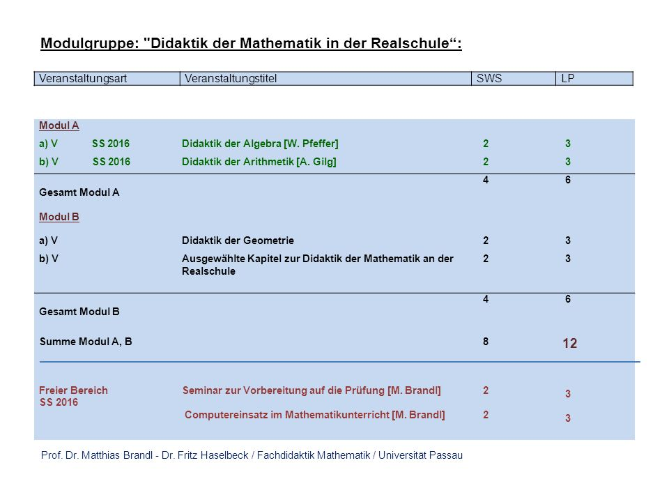 VeranstaltungsartVeranstaltungstitelSWSLP Modul A a) V SS 2016Didaktik der Algebra [W.