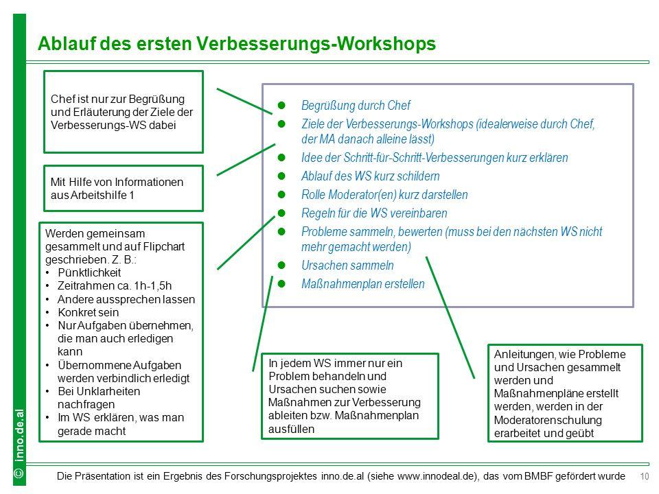 10 Die Präsentation ist ein Ergebnis des Forschungsprojektes inno.de.al (siehe www.innodeal.de), das vom BMBF gefördert wurde © inno.de.al Ablauf des