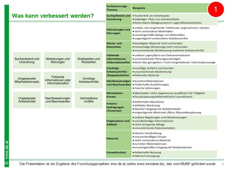 3 Die Präsentation ist ein Ergebnis des Forschungsprojektes inno.de.al (siehe www.innodeal.de), das vom BMBF gefördert wurde © inno.de.al Was kann ver