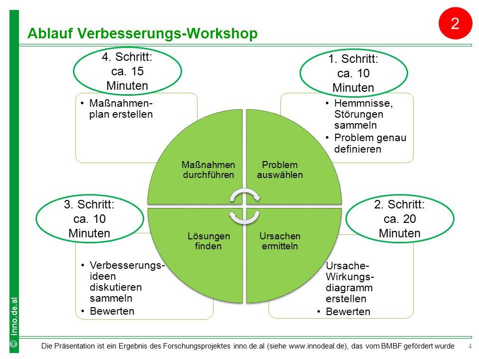 4 Die Präsentation ist ein Ergebnis des Forschungsprojektes inno.de.al (siehe www.innodeal.de), das vom BMBF gefördert wurde © inno.de.al Ablauf Verbe