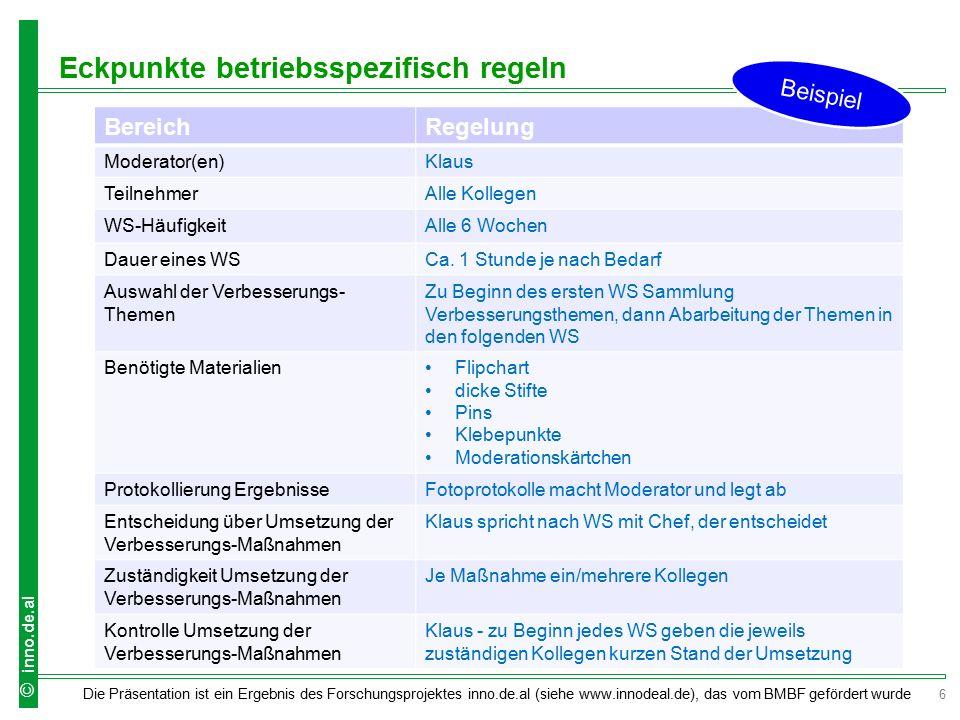 6 Die Präsentation ist ein Ergebnis des Forschungsprojektes inno.de.al (siehe www.innodeal.de), das vom BMBF gefördert wurde © inno.de.al Eckpunkte be