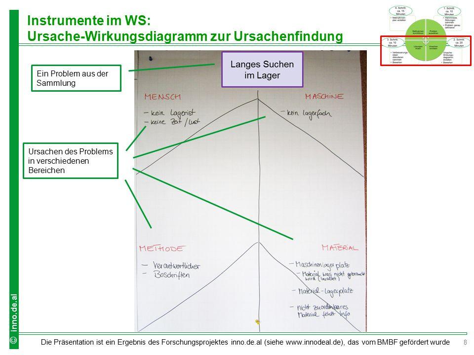 8 Die Präsentation ist ein Ergebnis des Forschungsprojektes inno.de.al (siehe www.innodeal.de), das vom BMBF gefördert wurde © inno.de.al Instrumente