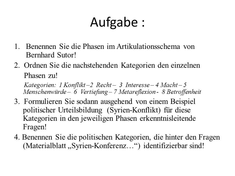 Aufgabe : 1.Benennen Sie die Phasen im Artikulationsschema von Bernhard Sutor! 2. Ordnen Sie die nachstehenden Kategorien den einzelnen Phasen zu! Kat