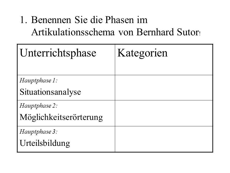 UnterrichtsphaseKategorien Hauptphase 1: Situationsanalyse Hauptphase 2: Möglichkeitserörterung Hauptphase 3: Urteilsbildung 1.Benennen Sie die Phasen
