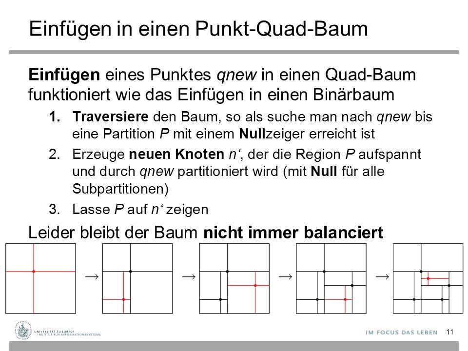 Einfügen in einen Punkt-Quad-Baum Einfügen eines Punktes qnew in einen Quad-Baum funktioniert wie das Einfügen in einen Binärbaum 1.Traversiere den Baum, so als suche man nach qnew bis eine Partition P mit einem Nullzeiger erreicht ist 2.Erzeuge neuen Knoten n', der die Region P aufspannt und durch qnew partitioniert wird (mit Null für alle Subpartitionen) 3.Lasse P auf n' zeigen Leider bleibt der Baum nicht immer balanciert 11