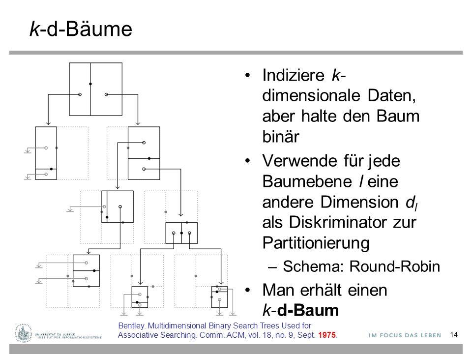 k-d-Bäume Indiziere k- dimensionale Daten, aber halte den Baum binär Verwende für jede Baumebene l eine andere Dimension d l als Diskriminator zur Partitionierung –Schema: Round-Robin Man erhält einen k-d-Baum 14 Bentley.