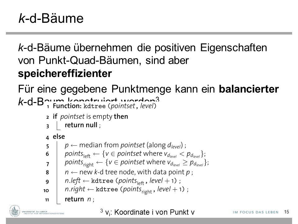 k-d-Bäume k-d-Bäume übernehmen die positiven Eigenschaften von Punkt-Quad-Bäumen, sind aber speichereffizienter Für eine gegebene Punktmenge kann ein balancierter k-d-Baum konstruiert werden 3 15 3 v i : Koordinate i von Punkt v