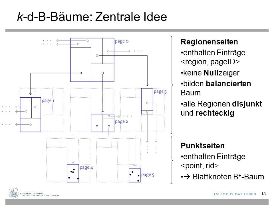 k-d-B-Bäume: Zentrale Idee Regionenseiten enthalten Einträge keine Nullzeiger bilden balancierten Baum alle Regionen disjunkt und rechteckig Punktseiten enthalten Einträge  Blattknoten B + -Baum 18
