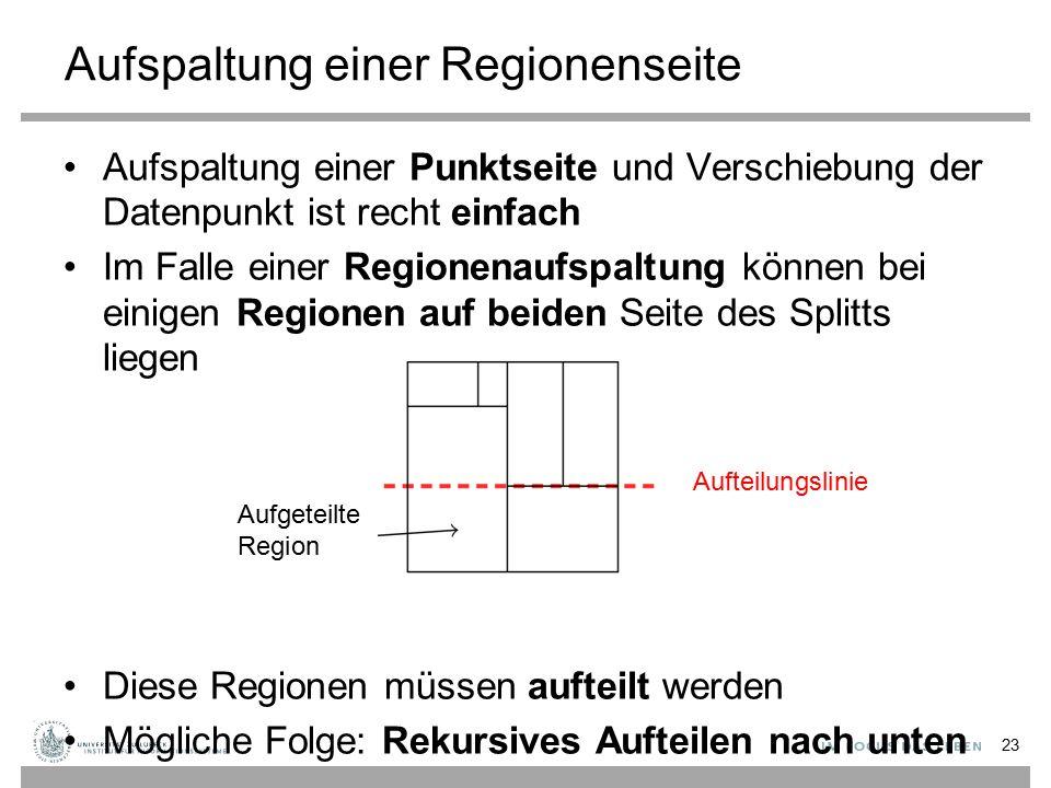 Aufspaltung einer Regionenseite Aufspaltung einer Punktseite und Verschiebung der Datenpunkt ist recht einfach Im Falle einer Regionenaufspaltung können bei einigen Regionen auf beiden Seite des Splitts liegen Diese Regionen müssen aufteilt werden Mögliche Folge: Rekursives Aufteilen nach unten 23 Aufteilungslinie Aufgeteilte Region