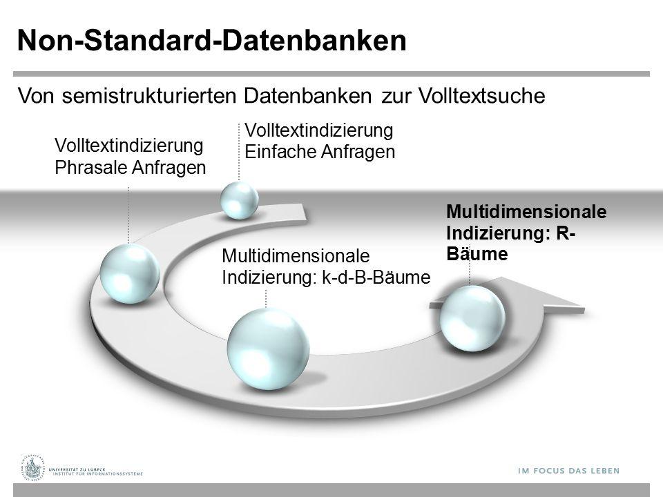 Volltextindizierung Phrasale Anfragen Non-Standard-Datenbanken Multidimensionale Indizierung: k-d-B-Bäume Multidimensionale Indizierung: R- Bäume Von semistrukturierten Datenbanken zur Volltextsuche Volltextindizierung Einfache Anfragen