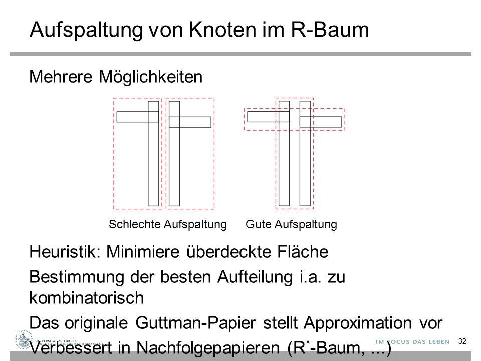 Aufspaltung von Knoten im R-Baum Mehrere Möglichkeiten Heuristik: Minimiere überdeckte Fläche Bestimmung der besten Aufteilung i.a.
