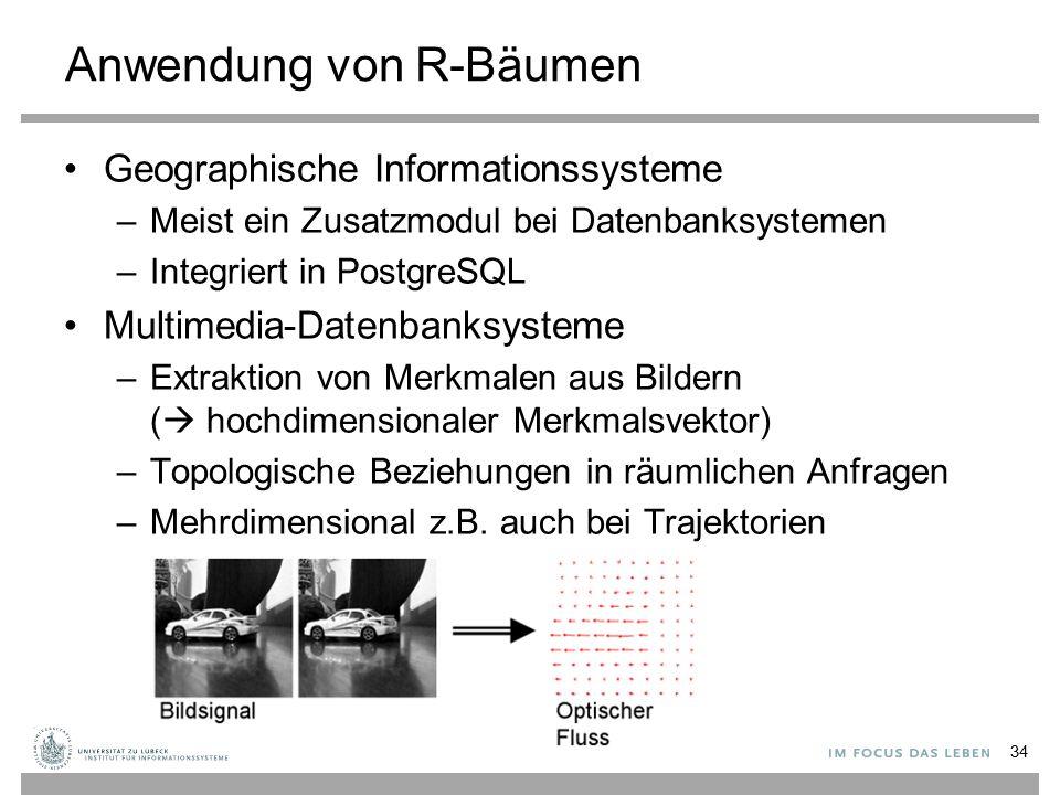 Anwendung von R-Bäumen Geographische Informationssysteme –Meist ein Zusatzmodul bei Datenbanksystemen –Integriert in PostgreSQL Multimedia-Datenbanksysteme –Extraktion von Merkmalen aus Bildern (  hochdimensionaler Merkmalsvektor) –Topologische Beziehungen in räumlichen Anfragen –Mehrdimensional z.B.