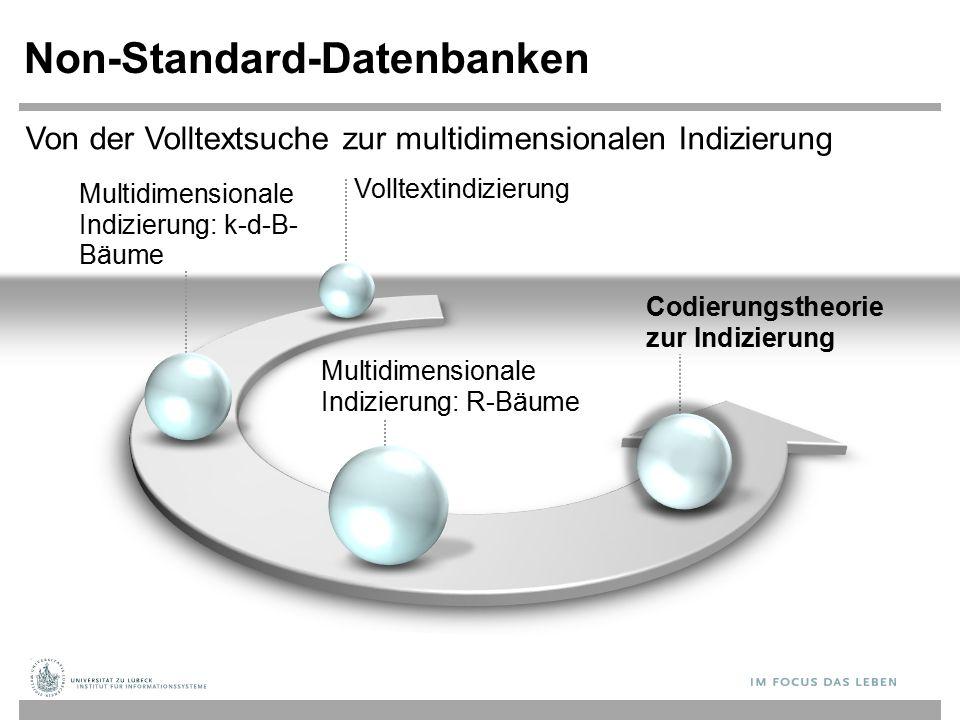 Multidimensionale Indizierung: k-d-B- Bäume Non-Standard-Datenbanken Multidimensionale Indizierung: R-Bäume Codierungstheorie zur Indizierung Von der Volltextsuche zur multidimensionalen Indizierung Volltextindizierung