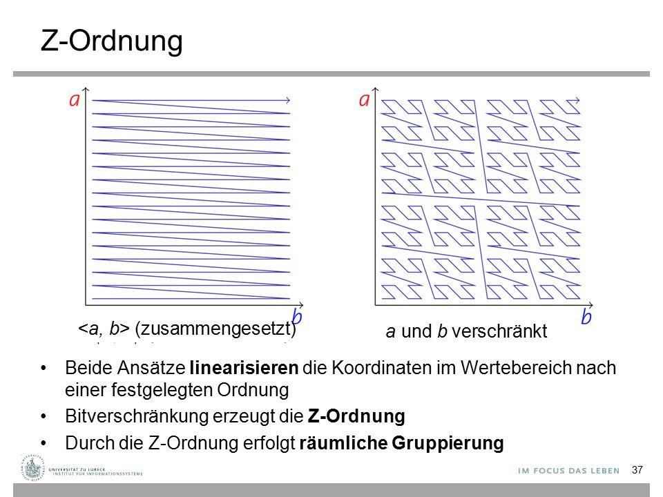 Z-Ordnung Beide Ansätze linearisieren die Koordinaten im Wertebereich nach einer festgelegten Ordnung Bitverschränkung erzeugt die Z-Ordnung Durch die Z-Ordnung erfolgt räumliche Gruppierung 37 (zusammengesetzt) a und b verschränkt